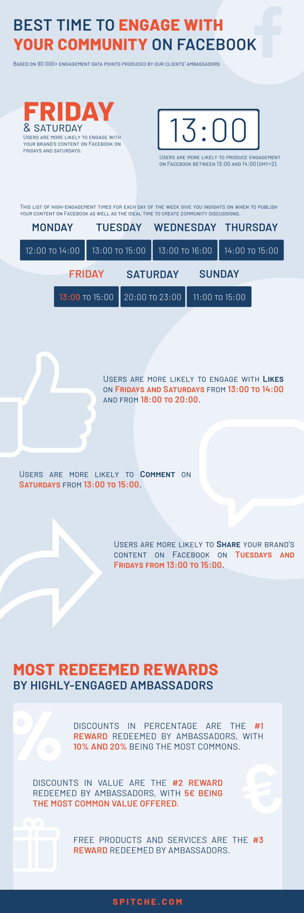 Infographic_engagement